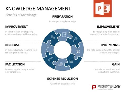 ppt templates for knowledge management knowledge management ppt slide template