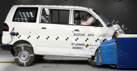 Maruti Suzuki Apv Suzuki Apv