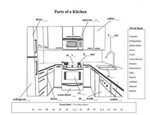 Kitchen Cabinet Parts by Pics Photos Parts Of Kitchen