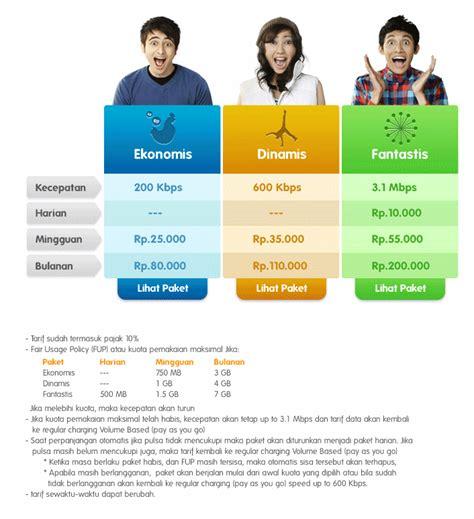 Modem Aha Merk Huawei Ec167 pilih esia aha atau flexi mobile broadband 169 digital