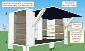 earthquake proof buildings survival today pinterest 25 best ideas about earthquake proof buildings on