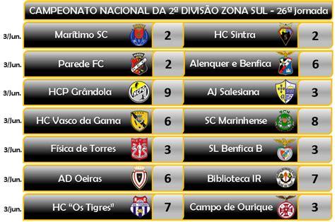 Calendario 8 Equipas H 211 Quei Clube Vasco Da Gama Resultados Da 26 170 E 250 Ltima