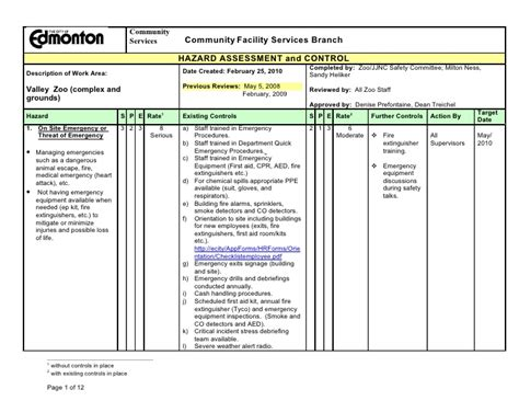 Valley Zoo Hazard Assessment Community Risk Assessment Template