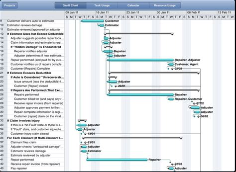 Microsoft Project Gantt Chart Template by 8 Gantt Chart Microsoft Project Ganttchart Template