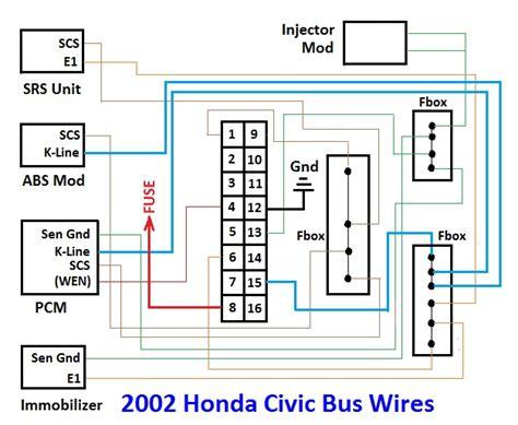 2002 honda civic wiring diagram efcaviation