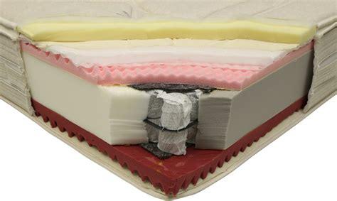 test materasso i dettagli test sul materasso manifattura falomo