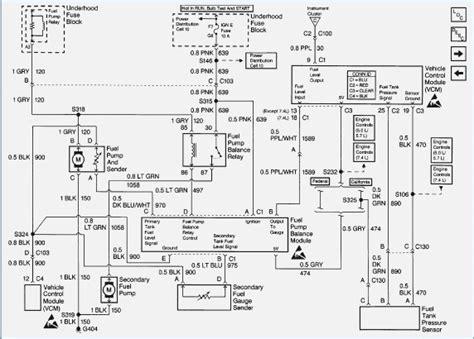 wiring diagram 99 gmc t6500 wiring diagram for free 1999 chevy silverado fuel wiring diagram vivresaville