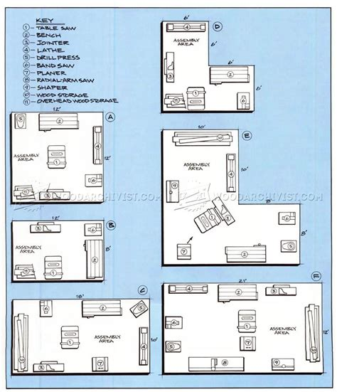 layout of carpentry workshop 120 workshop layout workshop solutions plans tips and