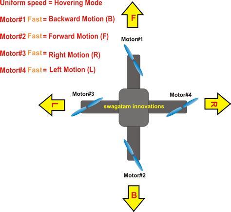 quadcopter motor wiring diagram ardupilot motor wiring