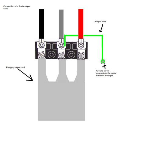 4 wire 3 prong dryer cord diagram 4 free engine image