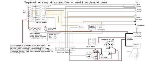 electrical panel board wiring diagram pdf gooddy org