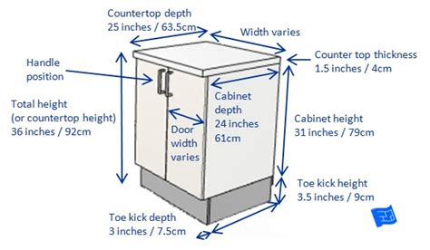 Bar Top Width by Kitchen Cabinet Dimensions