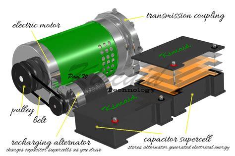 purpose of capacitor on generator purpose of capacitor in alternator 28 images radio capacitors condensors corvette duralast