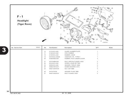 wiring diagram honda tiger revo repair wiring scheme