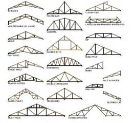 house truss plans 171 floor plans