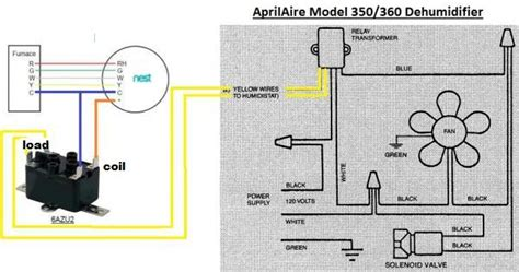 nest humidifier wiring diagram 28 images nest
