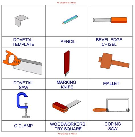 names of layout tools tools required for cutting finger dovetail joints