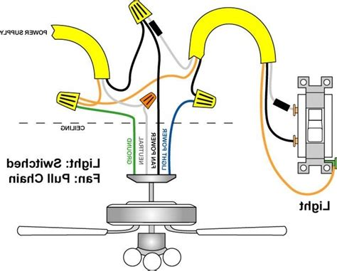 ceiling fan wiring diagram diagram