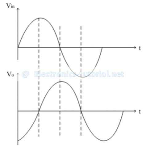 integrator circuit response op differentiator electronics tutorial