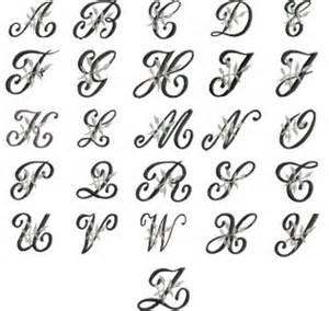 Design Lettre De L Alphabet Image Modele Lettre Alphabetique