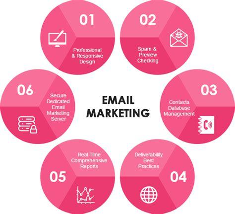 best layout email marketing email marketing singapore best web design