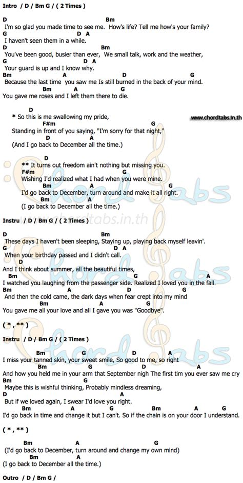 taylor swift last december chords คอร ด back to december taylor swift คอร ดเพลง back to