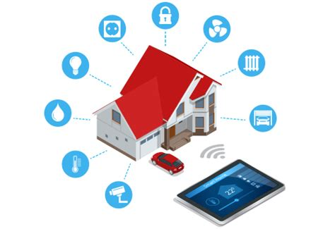 sudbury home security systems at the best prices home