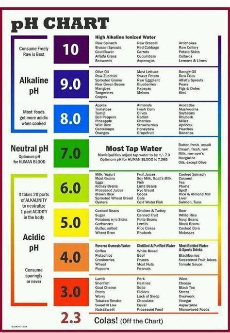 What Is Kangen Water   Harmonious Kangen Water
