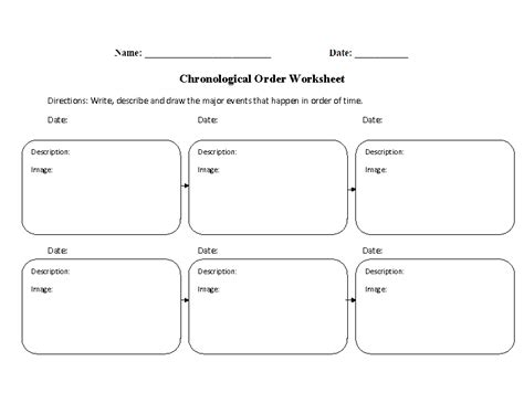patterns of organization for reading organization worksheets resultinfos