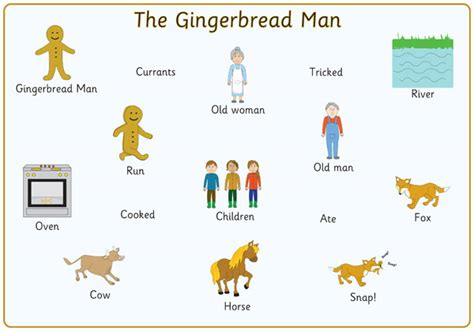 gingerbread man story printable pdf the gingerbread man word mats language centre ideas