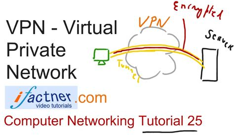 tutorialspoint in hindi virtual private network virtual private network tutorial