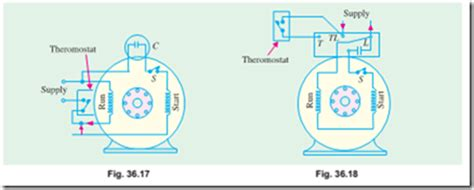 capacitor start motor direction change single phase motors types of capacitor start motors electric equipment