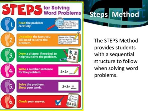 introduction to problem solving grades 6 8 math process standards grades 6 8 ebook strategies for solving math word problems