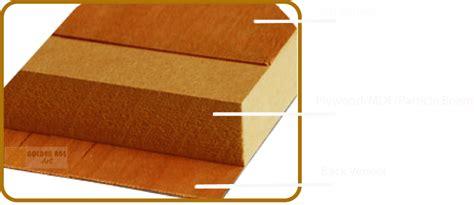 Paper Pelapis Kayu gengold interior furniture design perkembangan papan buatan