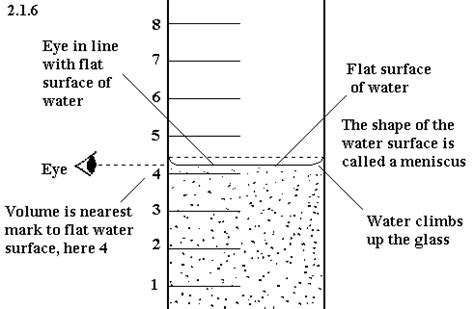 how to measure the cross section of a river year3