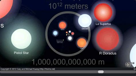 magnitude the scale of the universe books the scale of the universe 2