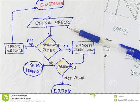 sketch flowchart flowchart diagram stock image image 31663701
