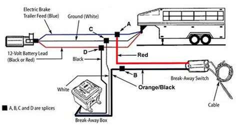 electric trailer ke wiring free engine