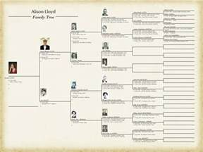 genealogy templates 25 unique blank family tree ideas on blank