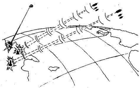 Tesla Howitzer A Briefing On Soviet Scalar Electromagnetic Weapons