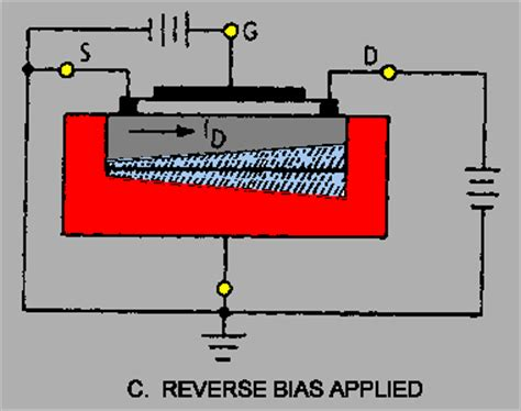 strain engineered mosfets books electrical engineering field effect transistors
