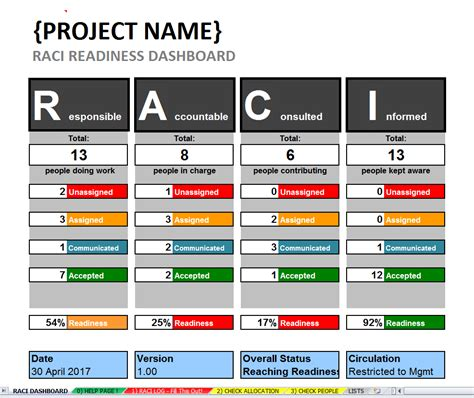 rasci template project management raci template pictures to pin on