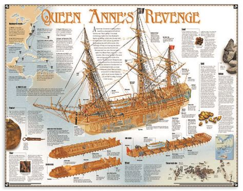 quarterdeck boat definition queen anne search and google on pinterest