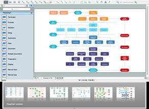 Visio Software Templates by Flowchart Software Free Flowchart Exles And Templates