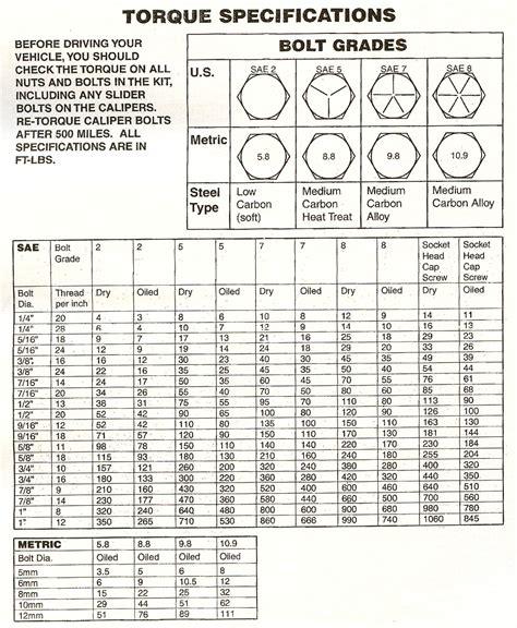 torque setting table bolt torque specs chart like success