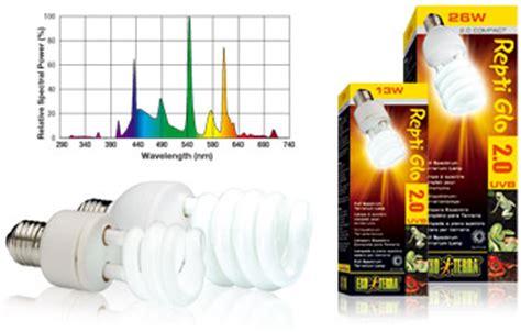 repti glo 2 0 compact spectrum terrarium l exo terra repti glo compact 2 0 5 0 10 0 oules