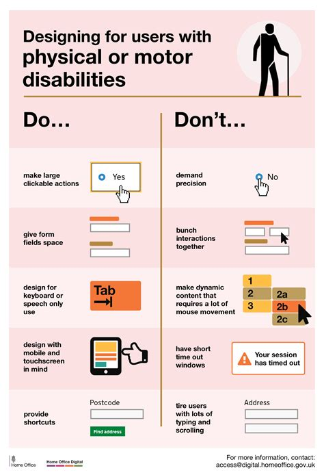 What Do Blind People Use Dos And Don Ts On Designing For Accessibility Accessibility