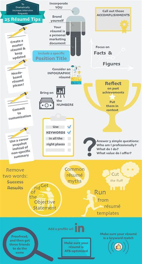 Tips For Resume by Resume Tips Talktomartyb