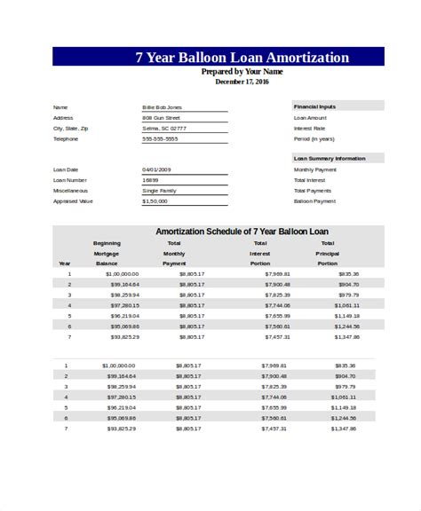 amortization schedule excel template free free amortization schedule free pdf excel documents