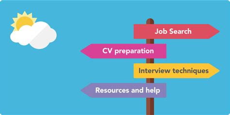 online tutorial jobs in bacolod city search and apply for jobs jobs business glasgow